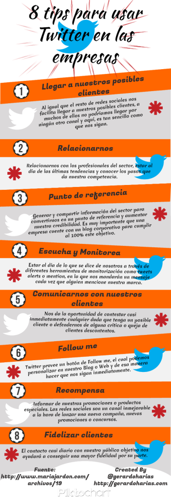 8 Tips para usar twitter para empresas