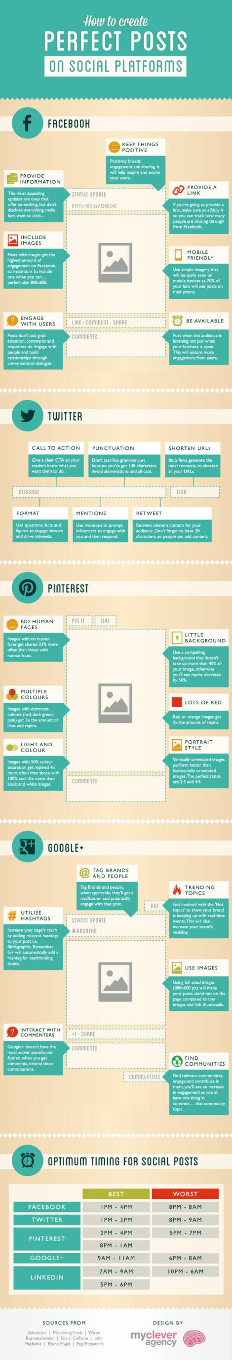 create-perfect-social-media-posts-infographic